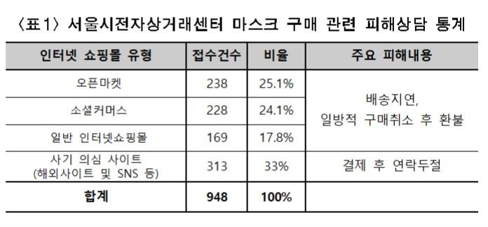 %ED%91%9C1%2Ejpg